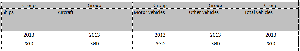 total vehicles